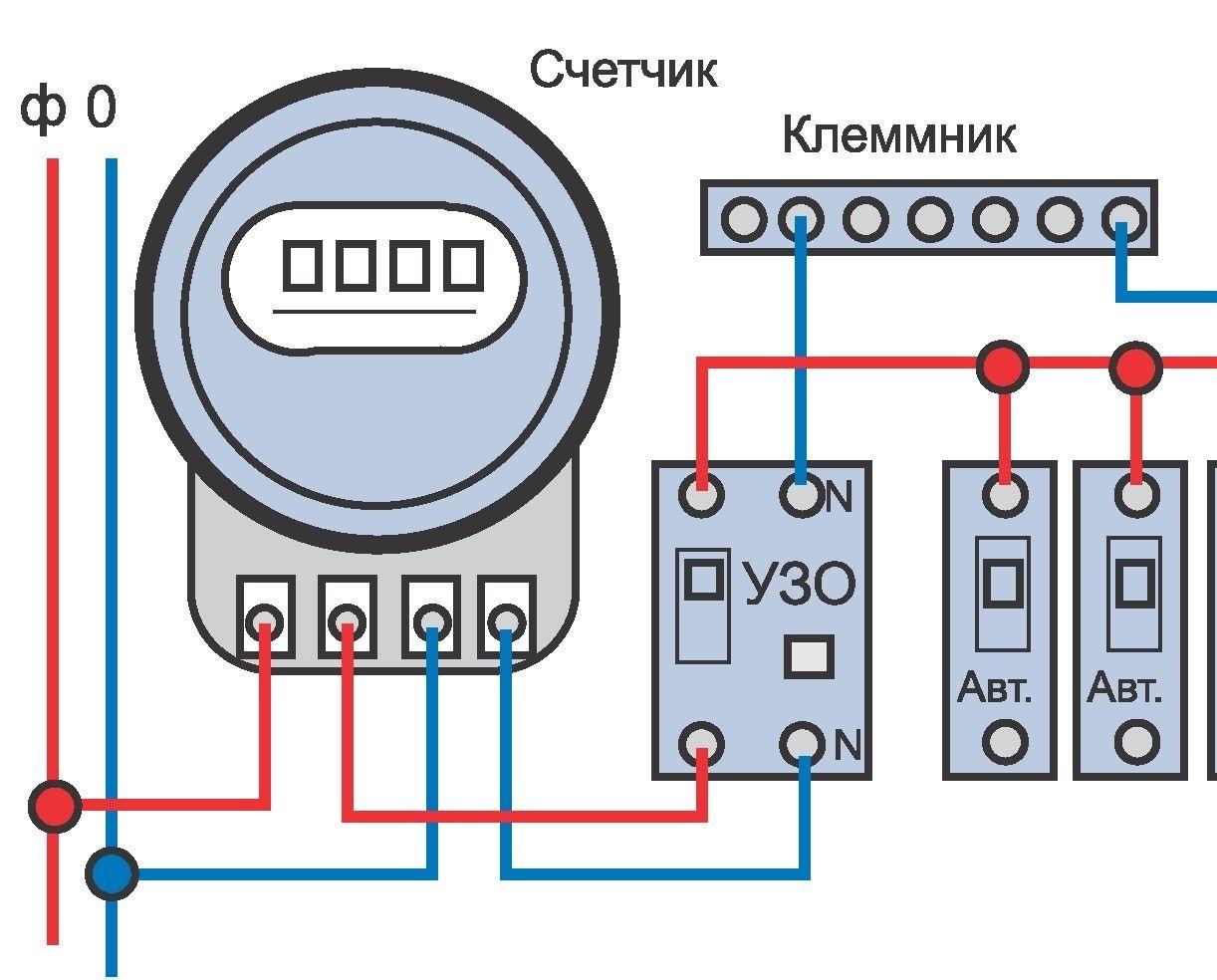 Схема подключения УЗО к счетчику электроэнергии