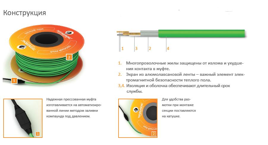 Конструкция кабеля ТЛБЭ