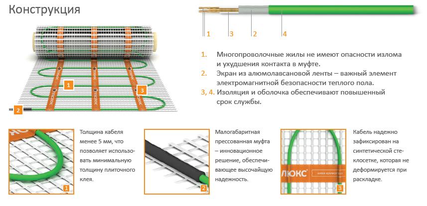 Теплолюкс TROPIX - конструкция мата